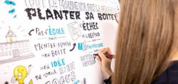 La facilitation graphique - Hélène Pouille