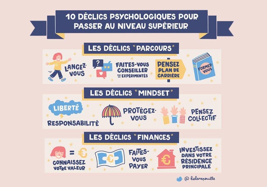 10 déclics psychologiques pour passer au niveau supérieur
