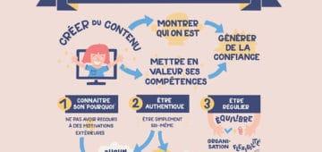 Freelance : démarcher votre client idéal - I dont think I feel