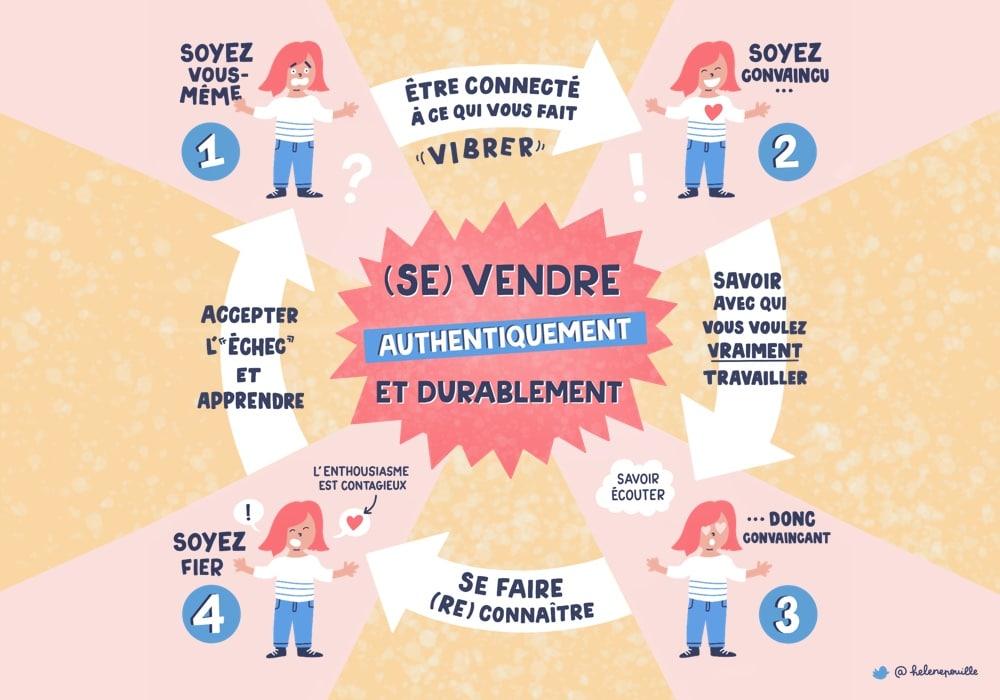 Freelance : (se) vendre authentiquement
